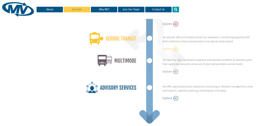 MV Transit services include school transit, multimode and advisory services.
